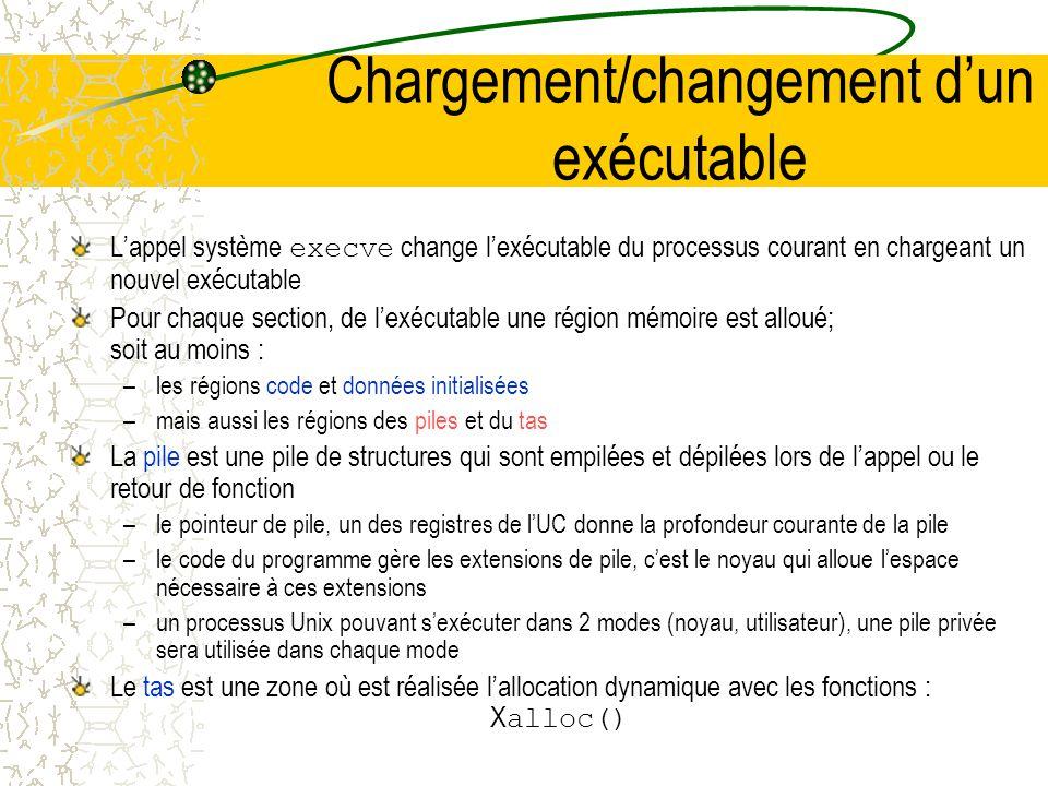 Chargement/changement d'un exécutable