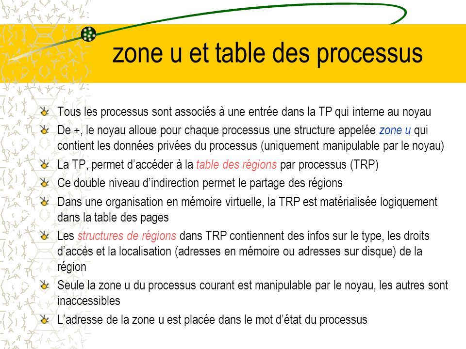zone u et table des processus