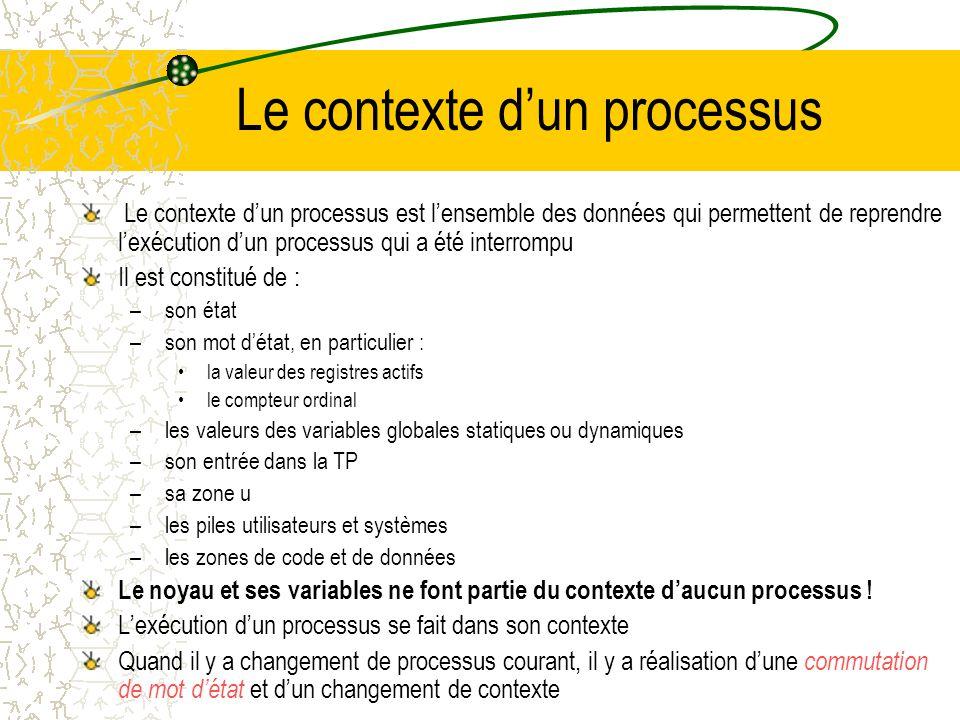 Le contexte d'un processus