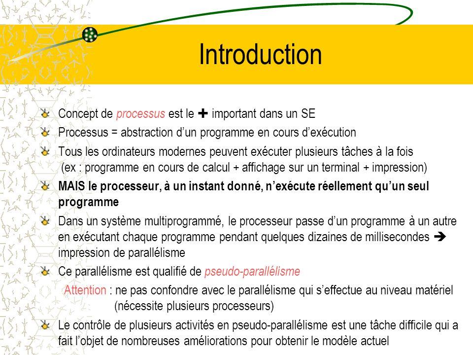 Introduction Concept de processus est le  important dans un SE