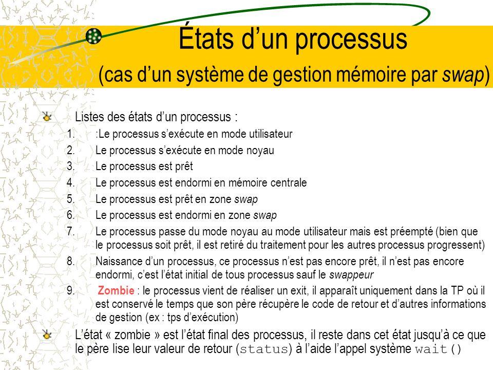 États d'un processus (cas d'un système de gestion mémoire par swap)