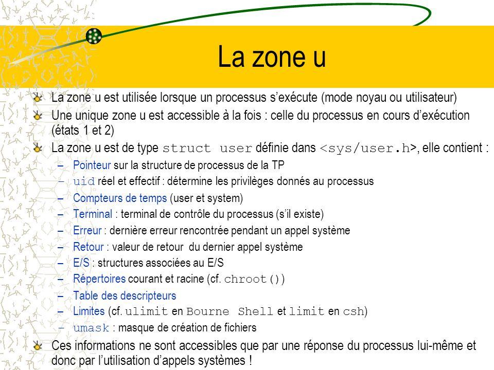 La zone u La zone u est utilisée lorsque un processus s'exécute (mode noyau ou utilisateur)