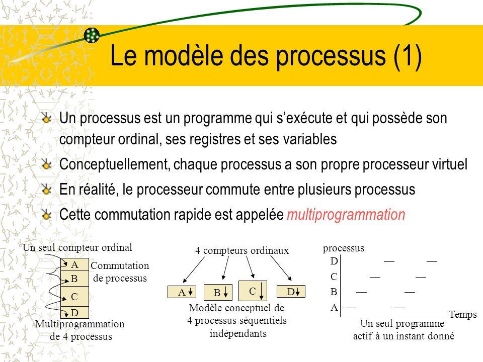 Le modèle des processus (1)