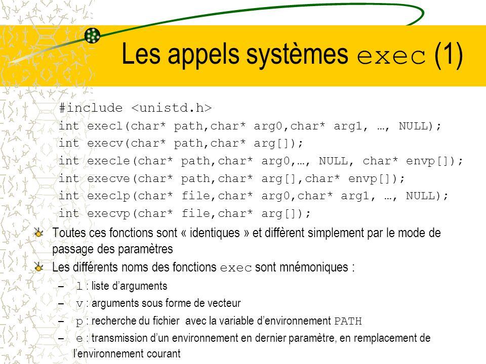 Les appels systèmes exec (1)