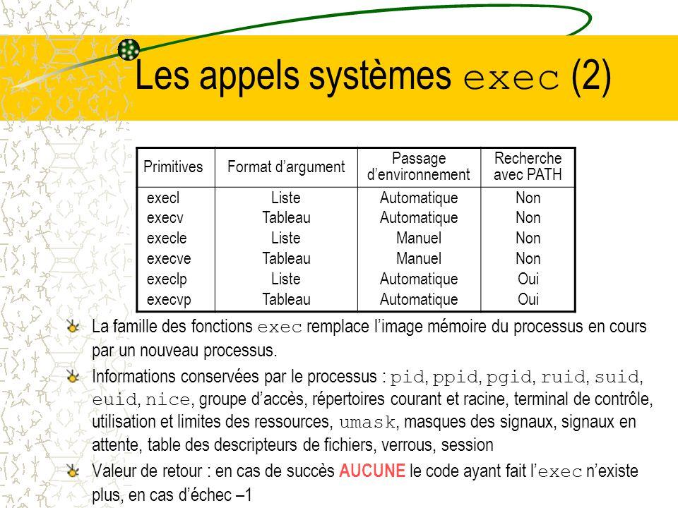 Les appels systèmes exec (2)