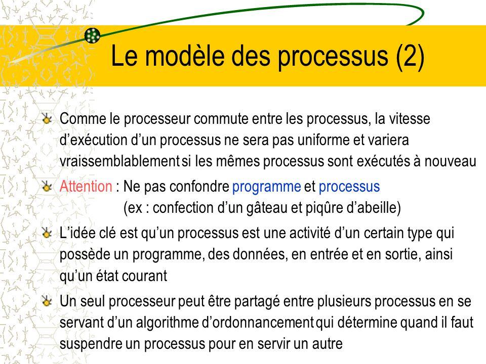 Le modèle des processus (2)
