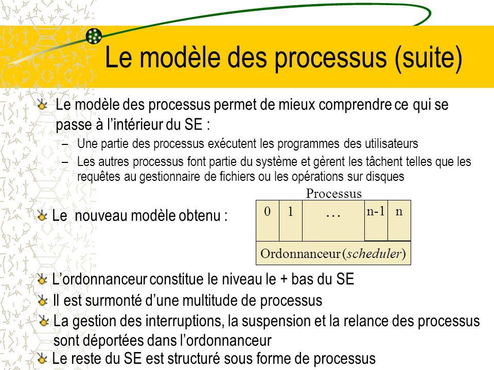 Le modèle des processus (suite)