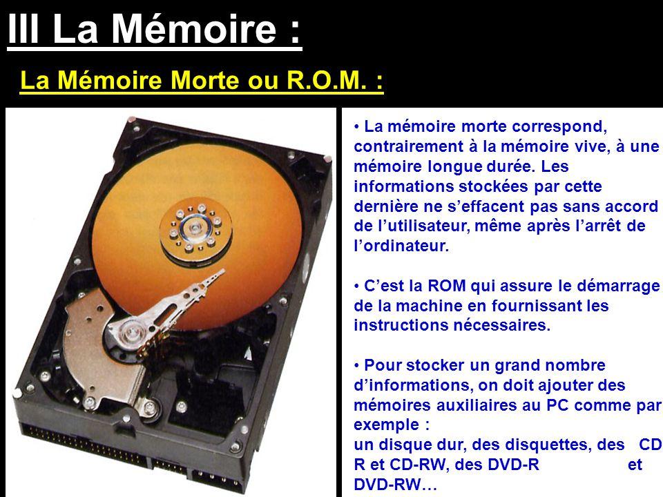 III La Mémoire : La Mémoire Morte ou R.O.M. :