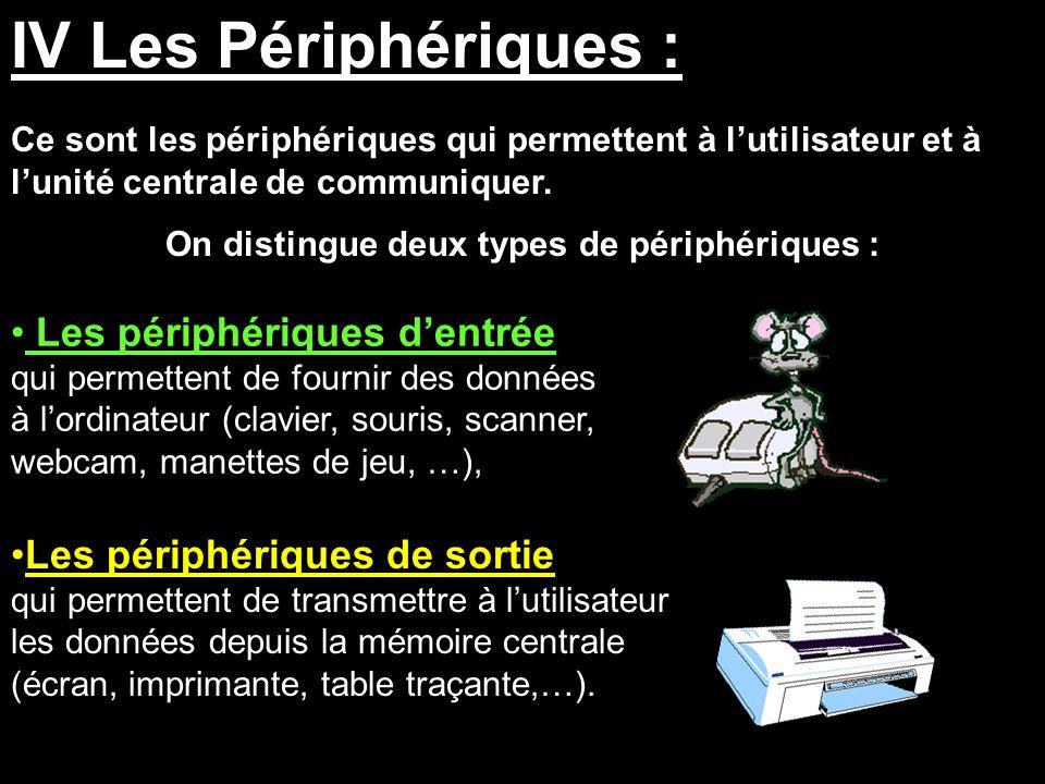 On distingue deux types de périphériques :