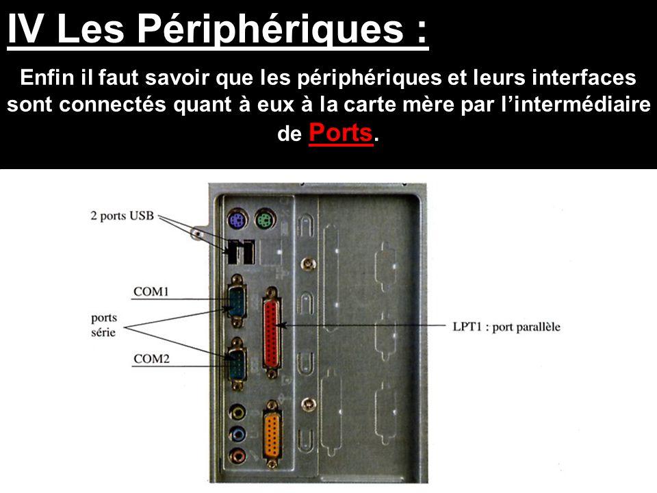 IV Les Périphériques :