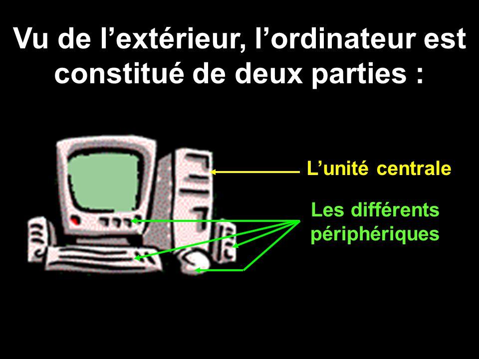 Vu de l'extérieur, l'ordinateur est constitué de deux parties :