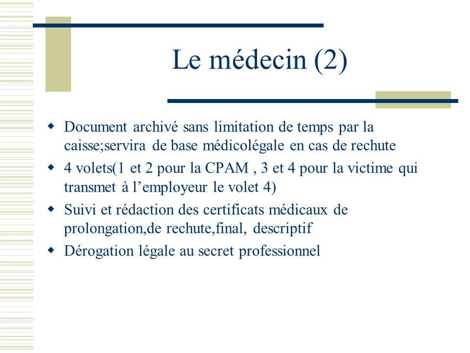 Le médecin (2)Document archivé sans limitation de temps par la caisse;servira de base médicolégale en cas de rechute.