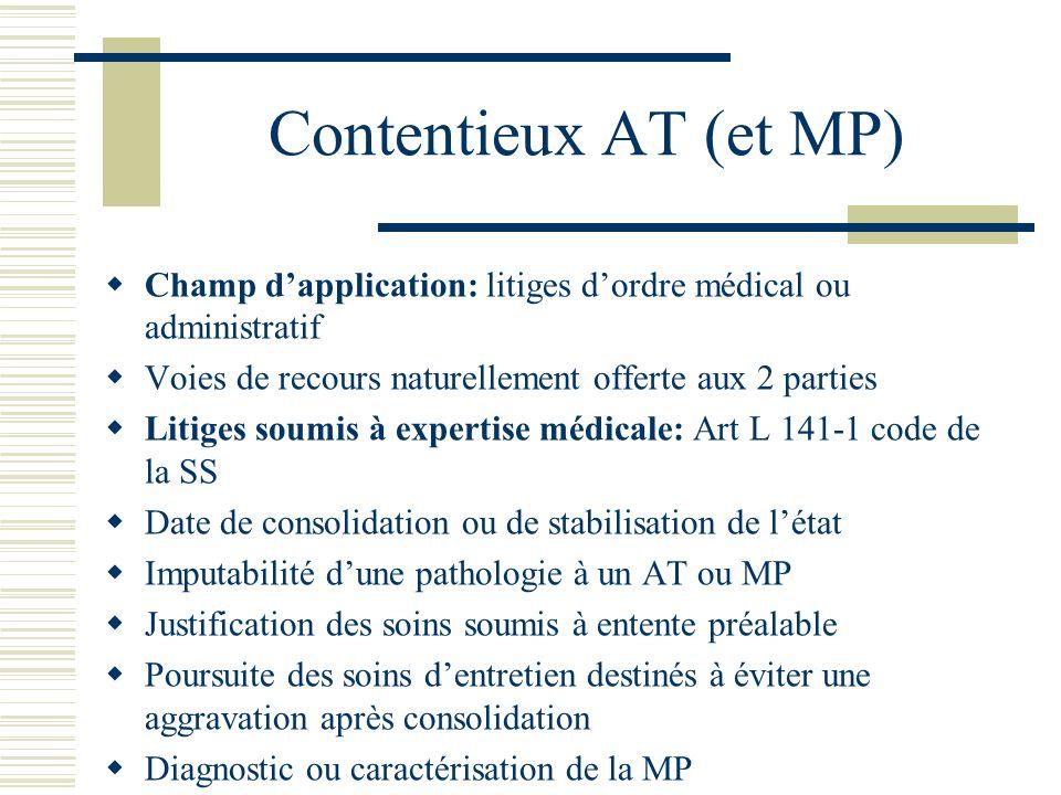 Contentieux AT (et MP)Champ d'application: litiges d'ordre médical ou administratif. Voies de recours naturellement offerte aux 2 parties.