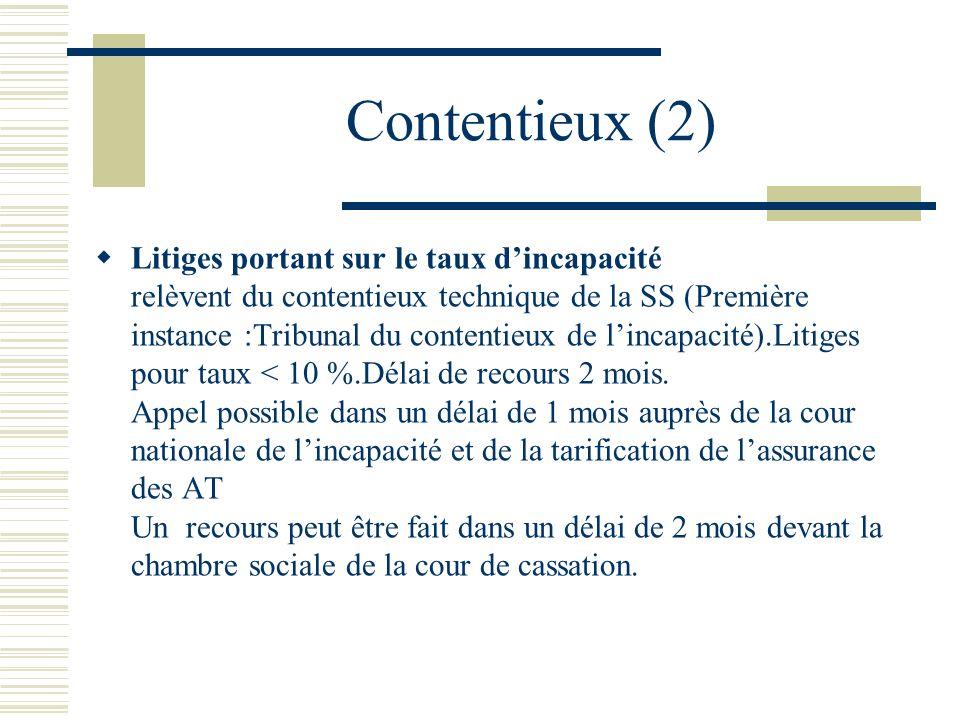 Contentieux (2)