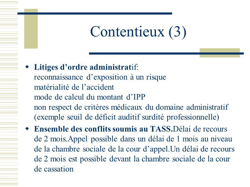 Contentieux (3)