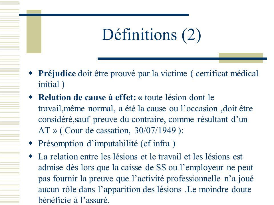 Définitions (2) Préjudice doit être prouvé par la victime ( certificat médical initial )