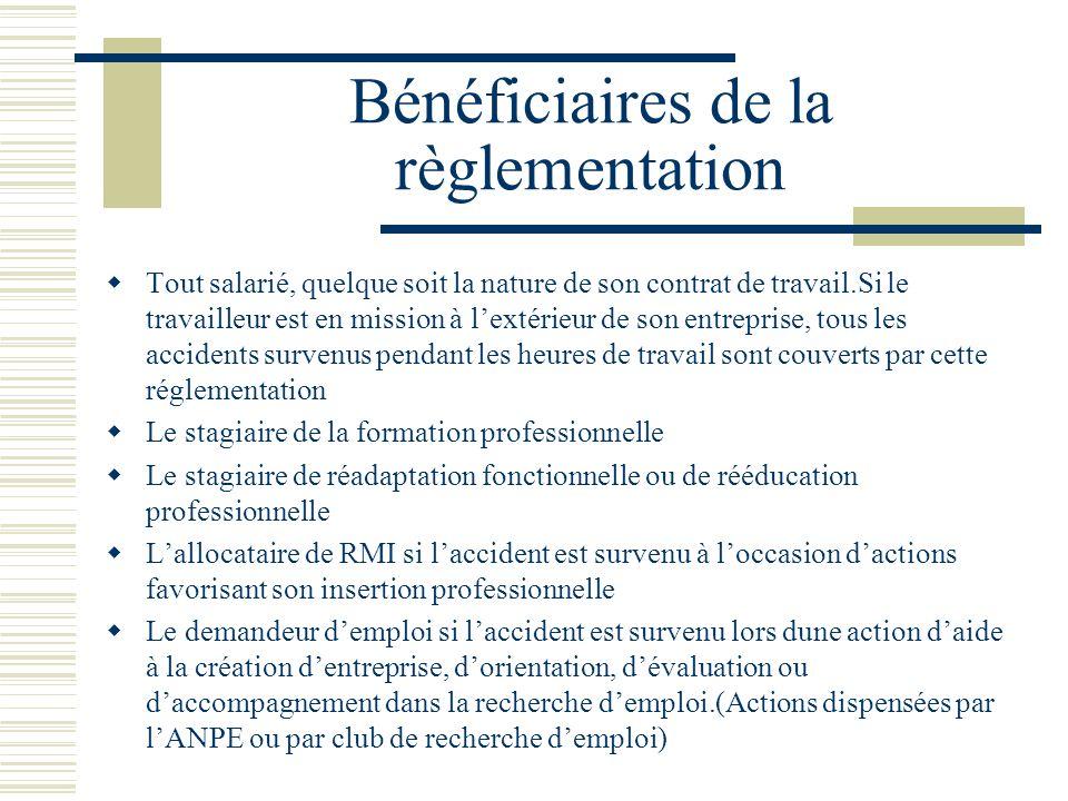 Bénéficiaires de la règlementation
