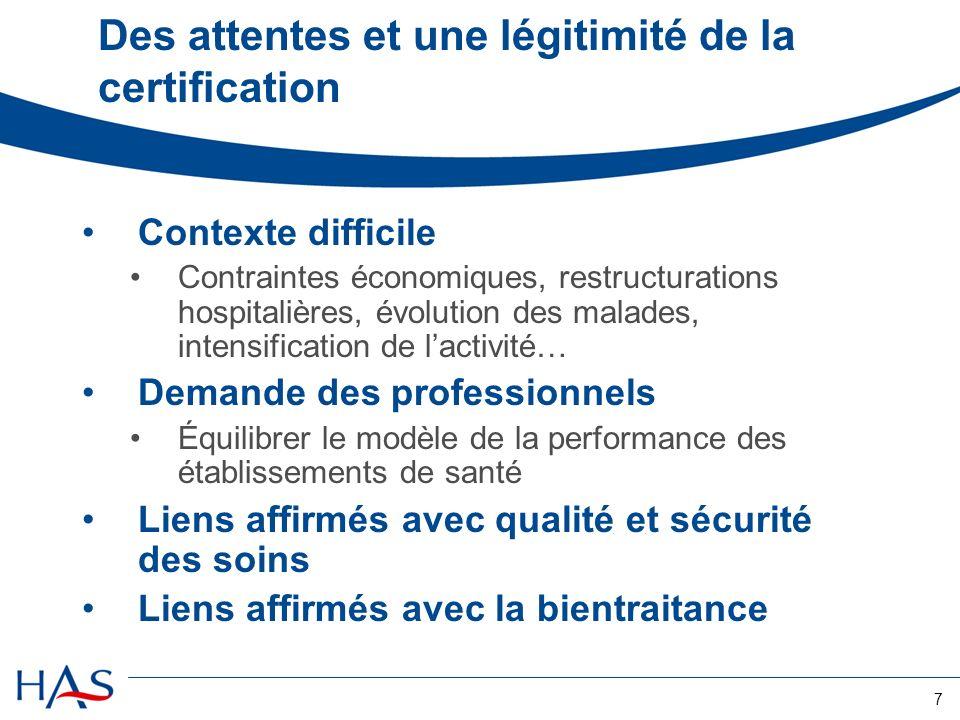 Des attentes et une légitimité de la certification