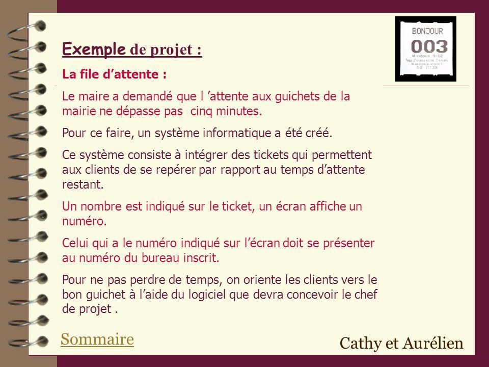 Exemple de projet : Sommaire Cathy et Aurélien La file d'attente :