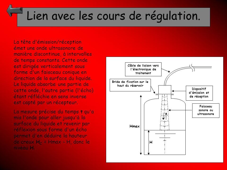 Lien avec les cours de régulation.