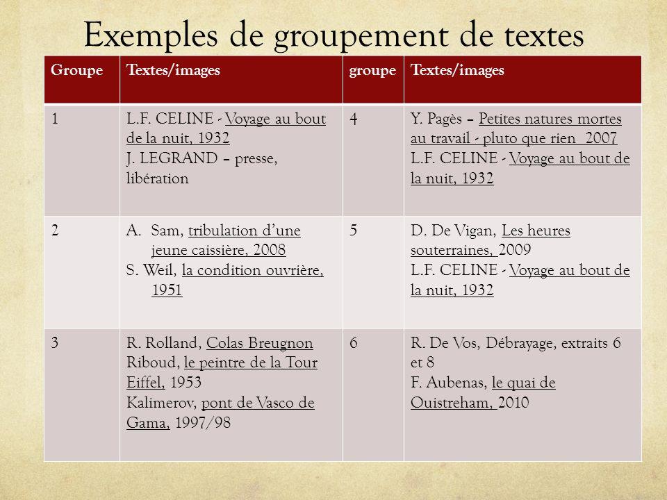 Exemples de groupement de textes