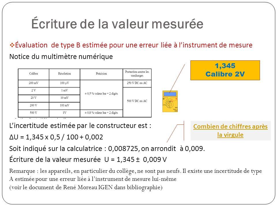 Écriture de la valeur mesurée
