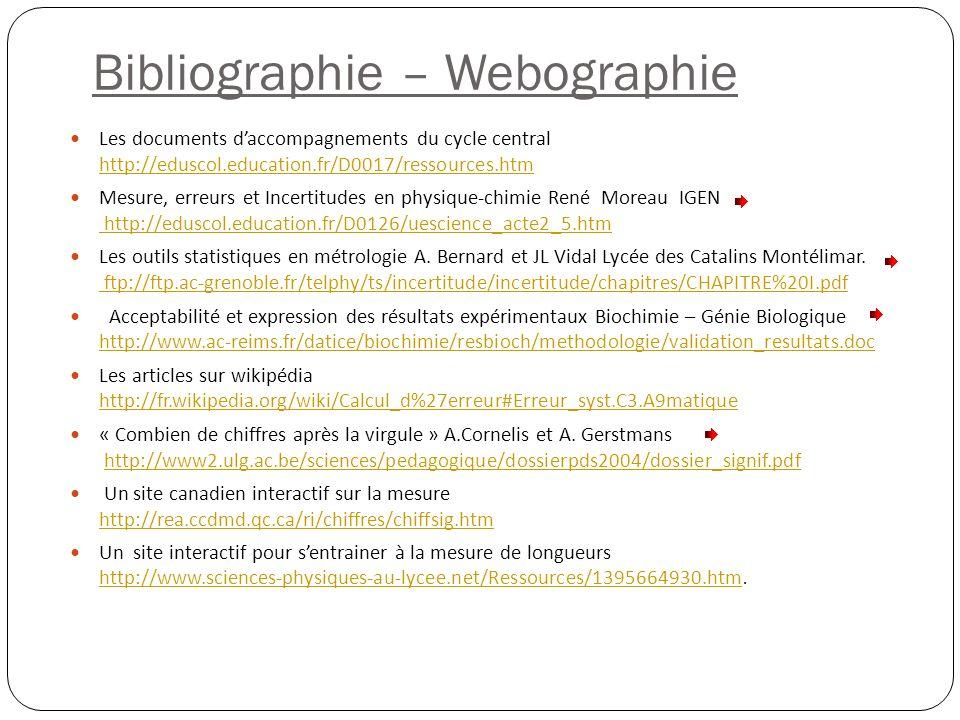 Bibliographie – Webographie
