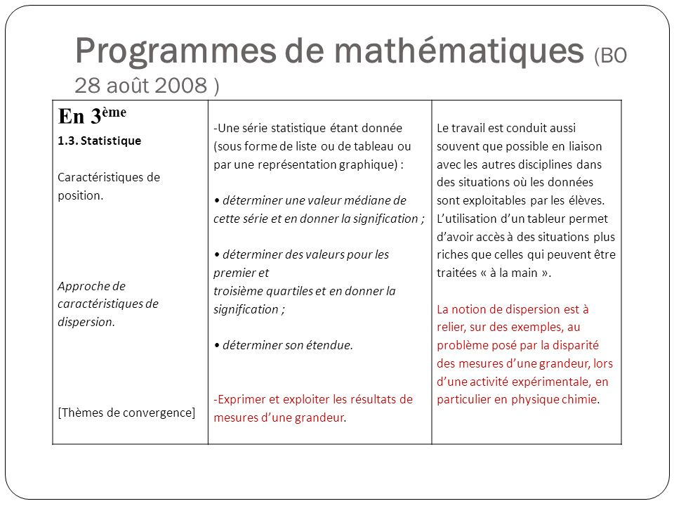 Programmes de mathématiques (BO 28 août 2008 )