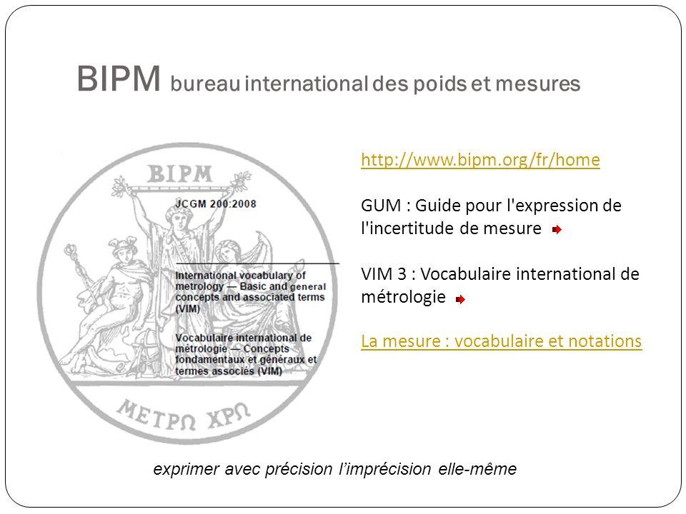 BIPM bureau international des poids et mesures