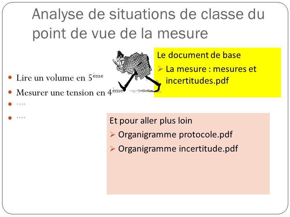 Analyse de situations de classe du point de vue de la mesure