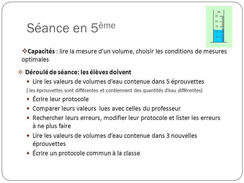 Séance en 5ème Capacités : lire la mesure d'un volume, choisir les conditions de mesures optimales.