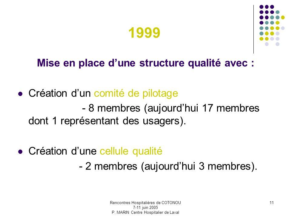 Mise en place d'une structure qualité avec :