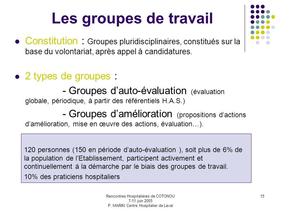Les groupes de travailConstitution : Groupes pluridisciplinaires, constitués sur la base du volontariat, après appel à candidatures.