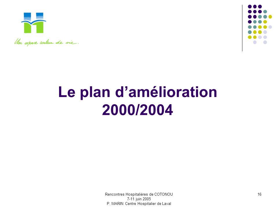Le plan d'amélioration 2000/2004