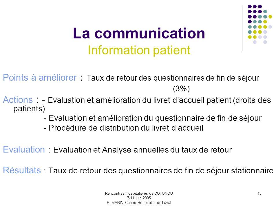La communication Information patient