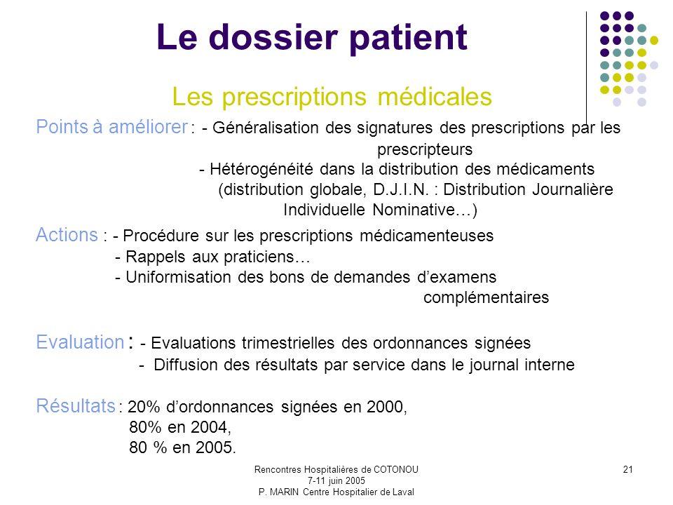 Les prescriptions médicales