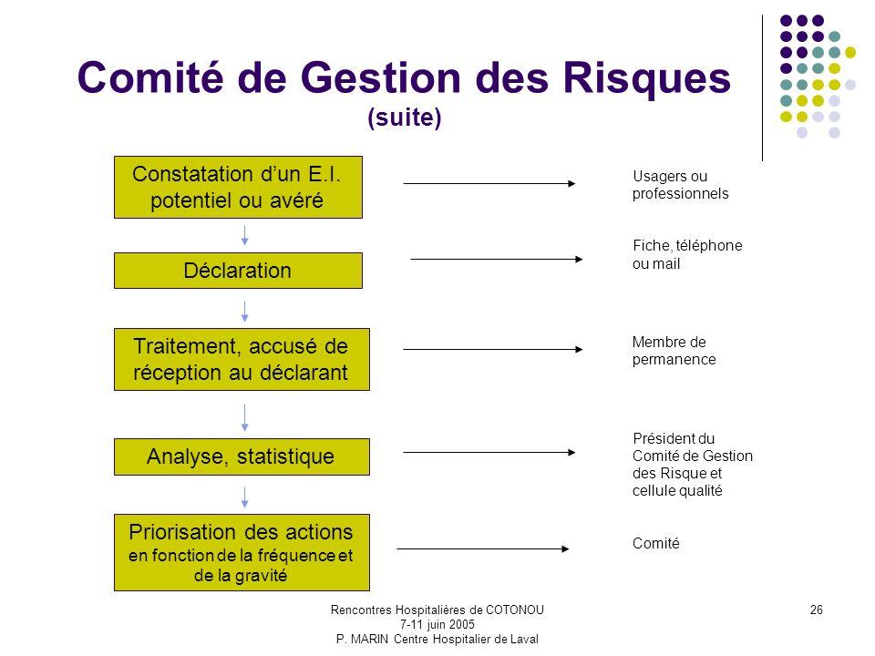 Comité de Gestion des Risques (suite)