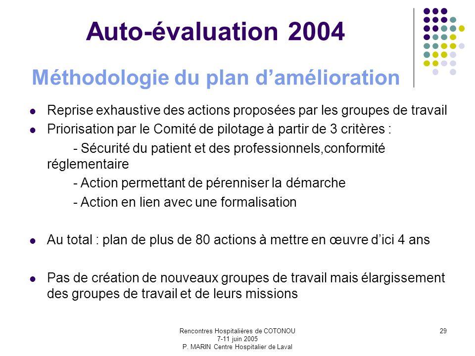 Auto-évaluation 2004 Méthodologie du plan d'amélioration
