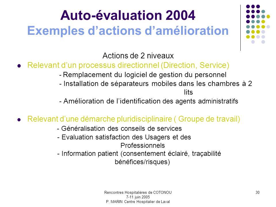 Auto-évaluation 2004 Exemples d'actions d'amélioration
