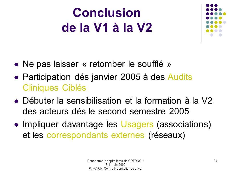 Conclusion de la V1 à la V2 Ne pas laisser « retomber le soufflé »
