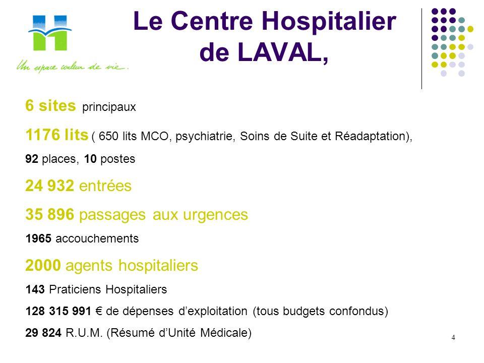 Le Centre Hospitalier de LAVAL,