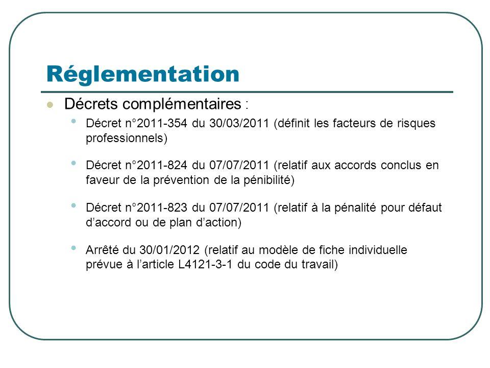 Réglementation Décrets complémentaires :