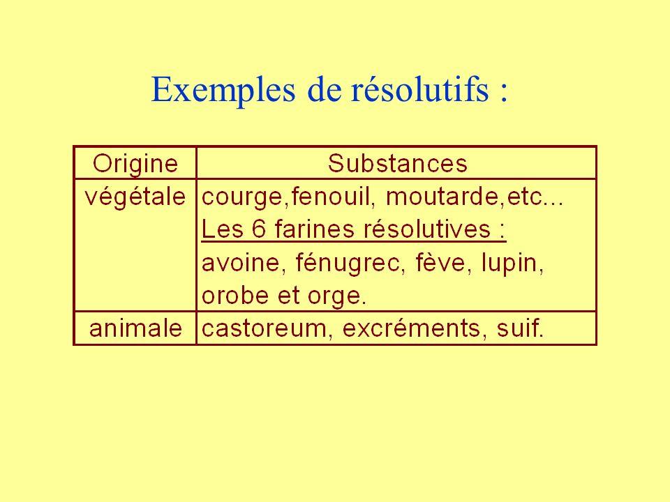 Exemples de résolutifs :