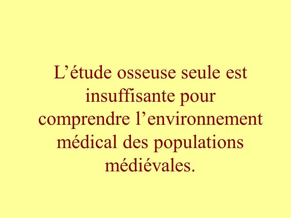 L'étude osseuse seule est insuffisante pour comprendre l'environnement médical des populations médiévales.
