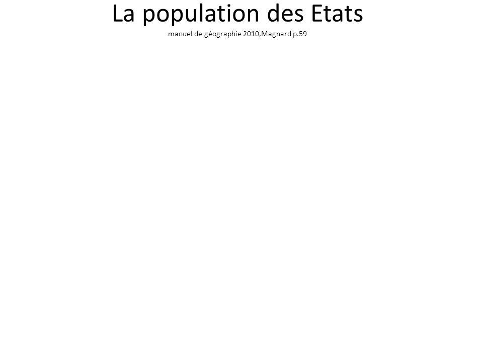 La population des Etats manuel de géographie 2010,Magnard p.59