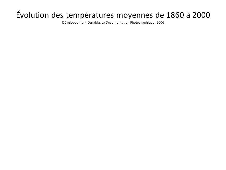 Évolution des températures moyennes de 1860 à 2000