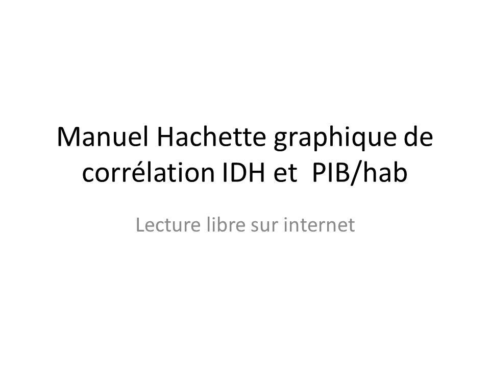 Manuel Hachette graphique de corrélation IDH et PIB/hab