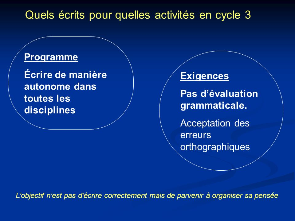 Quels écrits pour quelles activités en cycle 3