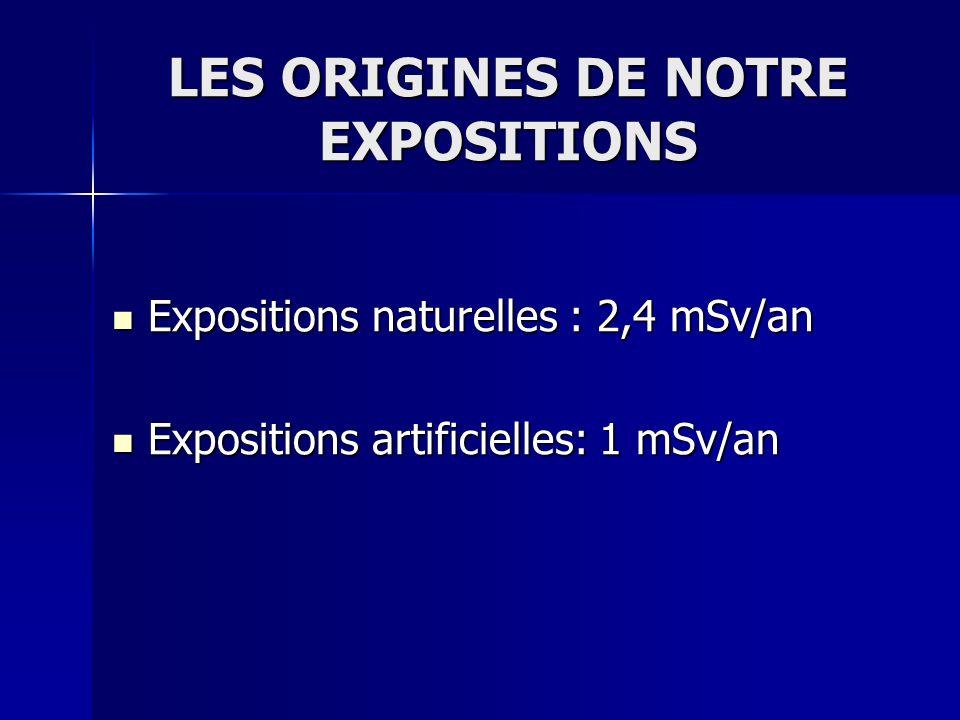 LES ORIGINES DE NOTRE EXPOSITIONS