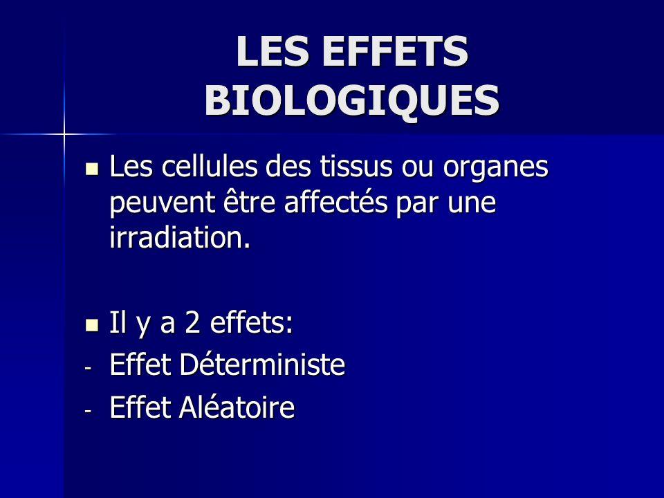 LES EFFETS BIOLOGIQUES